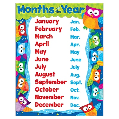 Trend Enterprises® Months Of The Year Owl Stars! Learning Chart