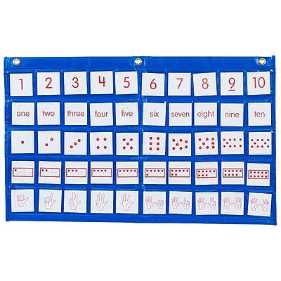 Didax Number Path Pocket Chart With Cards Grades K-2 DD-211773