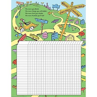 Eureka Dr. Seuss Reading Chart