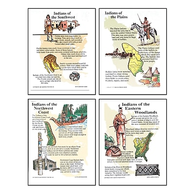 North American Indians Teaching Poster Set