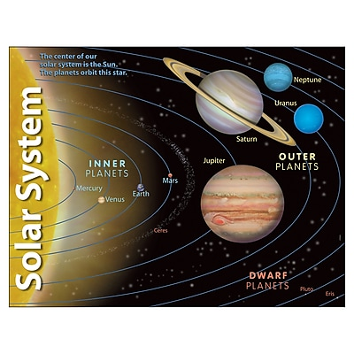 Solar System Learning Chart