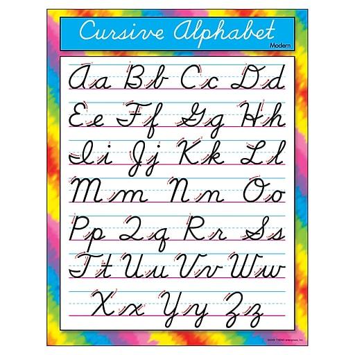 Cursive Alphabet (Modern) Learning Chart
