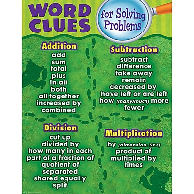 Teacher Created Resources® Word Clues For Solving Problems Chart