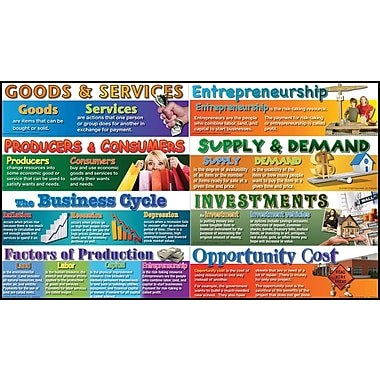 Carson-Dellosa Mark Twain Economics Bulletin Board Set (410047)