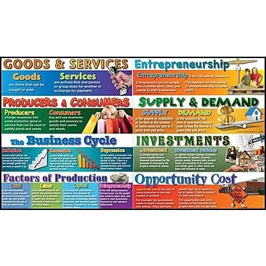 Mark Twain Economics Bulletin Board Set