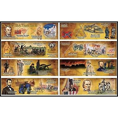 Carson-Dellosa Mark Twain The Civil War Time Line Bulletin Board Set (410052)