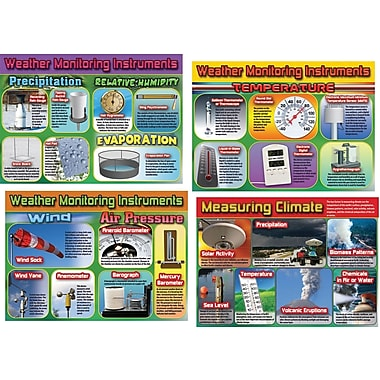 Mark Twain Weather and Climate Monitoring Instruments Bulletin Board Set