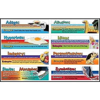 Carson-Dellosa Mark Twain Figurative Language Bulletin Board Set (410057)