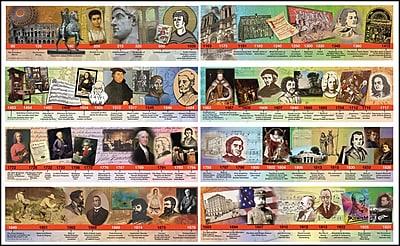 Mark Twain Famous Artists and Musicians Bulletin Board Set