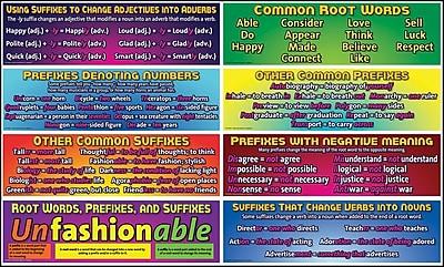 Mark Twain Root Words, Prefixes, and Suffixes Bulletin Board Set