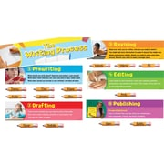 Scholastic Writing Process Mini Bulletin Board