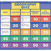 Scholastic Geography Class Quiz: Grades 2-4 Pocket Chart Add-ons