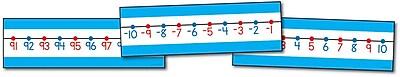 Carson-Dellosa Classroom Number Line Bulletin Board Set