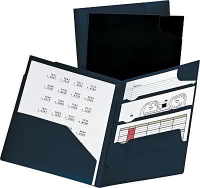 https://www.staples-3p.com/s7/is/image/Staples/s0616122_sc7?wid=512&hei=512