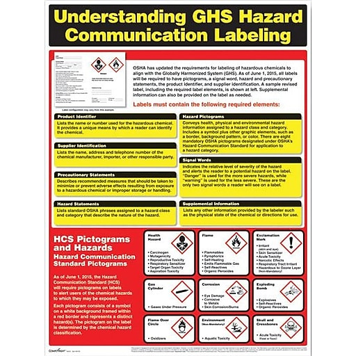 ComplyRight™ Hazardous Material Posters, Understanding GHS Hazard Communication Labeling (W0720)