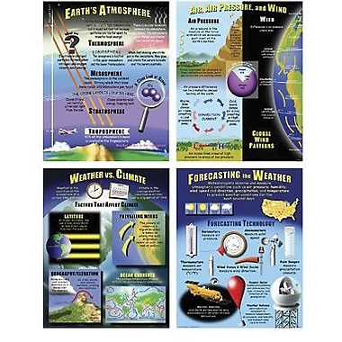 McDonald Publishing® Poster Set, Weather Teaching