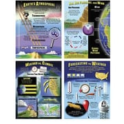 McDonald Publishing® Poster Set, Weather Teaching