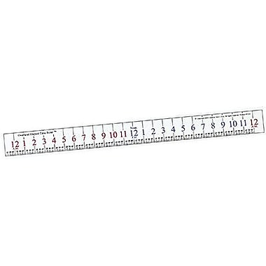 Learning Advantage Overhead Elapsed Time Ruler