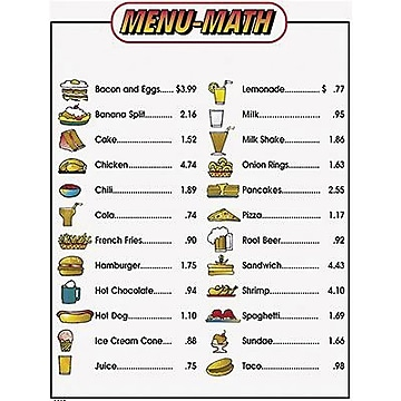 Real World Math, Remedia Menu Math for Beginners, Extra Price Lists, 6/Set