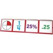 Educational Insights® Modular Flip Chart, Fractions, Decimals and Percents