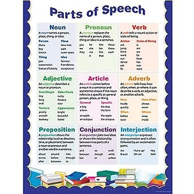Parts Of Speech Chart Printable
