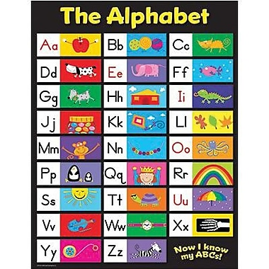 creativity and english alphabet teaching Teaching english to children esl activities for kindergarten english learners, preschool lesson themes and fun exercises for kids have become an important aspect of foreign language teaching learning english as a foreign language in preschool has become an increasing trend in many different countries across the world.