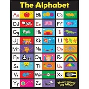 The Alphabet, Small Chart