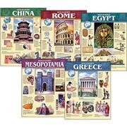 Creative Teaching Press™ Ancient Civilization Chart