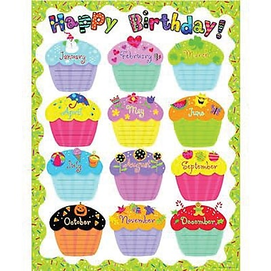 Creative Teaching Press, Happy Birthday Classroom Essentials Chart
