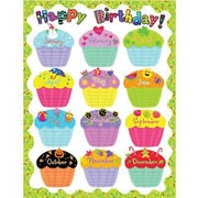 Creative Teaching Press™ Happy Birthday Classroom Essentials Chart (CTP6423)