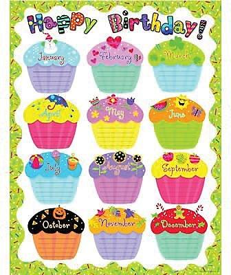 Creative Teaching Press™ Happy Birthday Classroom Essentials Chart (CTP6423)