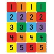 Eureka - Assortiment d'autocollants des nombres de 1 à 100, 1260/paquet (EU-65505)