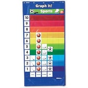 Learning Resources® Double-Sided Graphing Pocket Chart