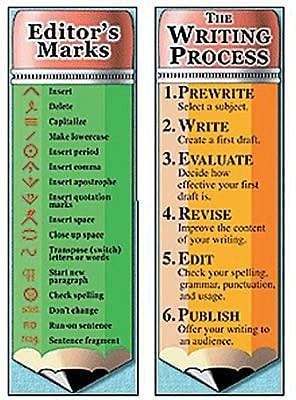 process of writing a novel