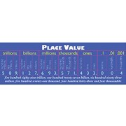 McDonald Publishing® Place Value and Roman Numerals Bookmark, Grades 1st - 6th