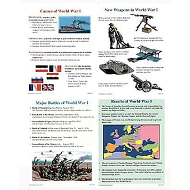 McDonald Publishing® Poster Set, World War I