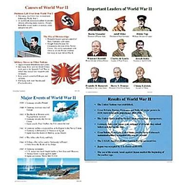 McDonald Publishing® Poster Set, World War II