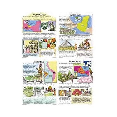 McDonald Publishing Poster Set, Ancient American Cultures Teaching, 4/Set (MC-P090)