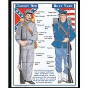 McDonald Publishing® Poster Set, The Civil War