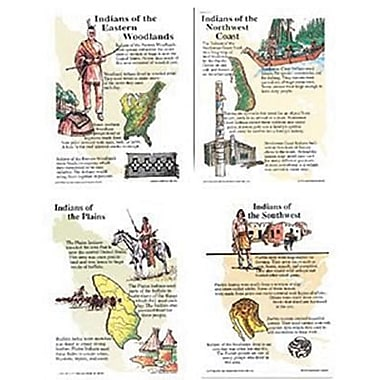 McDonald Publishing Poster Set, North American Indians, 4/Set (MC-P110)