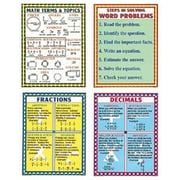 McDonald Publishing® Poster Set, Test-Taking Math