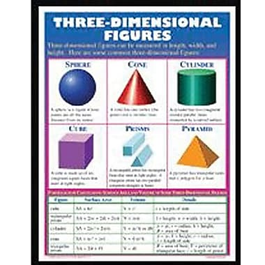 McDonald Publishing Poster Set, Exploring Geometry (MC-P205)