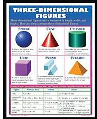 McDonald Publishing® Poster Set, Exploring Geometry