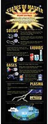 McDonald Publishing® Colossal Poster, States of Matter