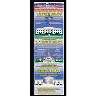 McDonald Publishing® Colossal Poster, Branches of Government