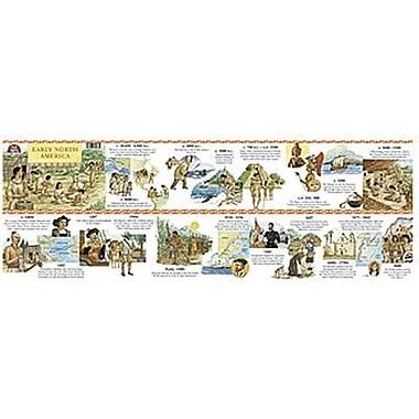 Milliken & Lorenz Educational Press® Unfolding History U.S.History/Early North America Timeline