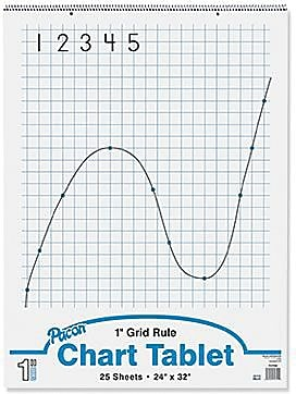Pacon® Grid Rule Chart Tablet