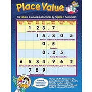 Trend Enterprises® Place Value Learning Chart