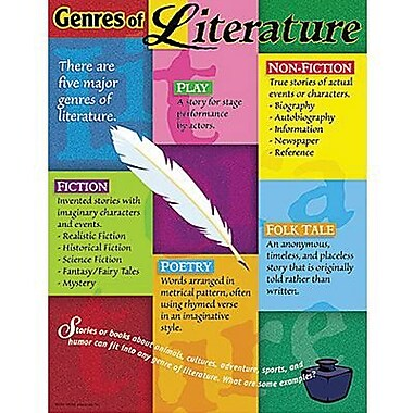 Trend Enterprises® Genres of Literature Learning Chart