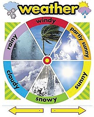 Trend Enterprises® Weather Learning Chart, Grades pre-kindergarten - 2nd